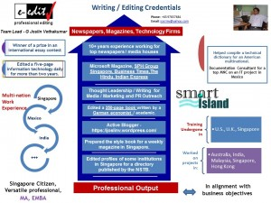 Smart Island Credentials, writing and editing